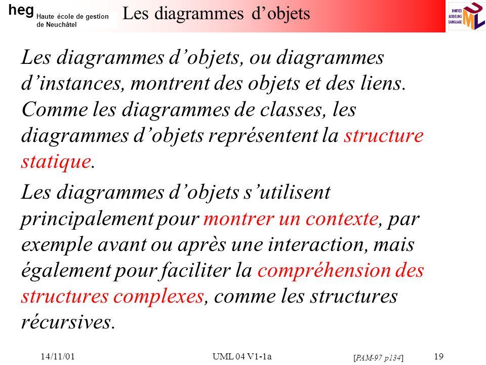 heg Haute école de gestion de Neuchâtel 14/11/01UML 04 V1-1a19 Les diagrammes dobjets Les diagrammes dobjets, ou diagrammes dinstances, montrent des objets et des liens.