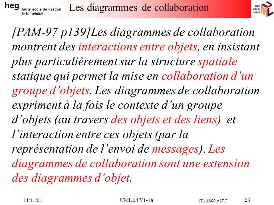 heg Haute école de gestion de Neuchâtel 14/11/01UML 04 V1-1a26 Les diagrammes de collaboration [PAM-97 p139]Les diagrammes de collaboration montrent des interactions entre objets, en insistant plus particulièrement sur la structure spatiale statique qui permet la mise en collaboration dun groupe dobjets.