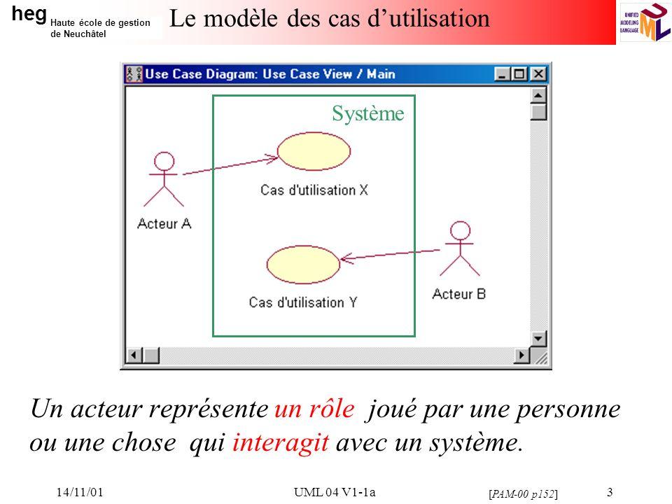 heg Haute école de gestion de Neuchâtel 14/11/01UML 04 V1-1a24 Compréhension de structures complexes [PAM-00 p169]