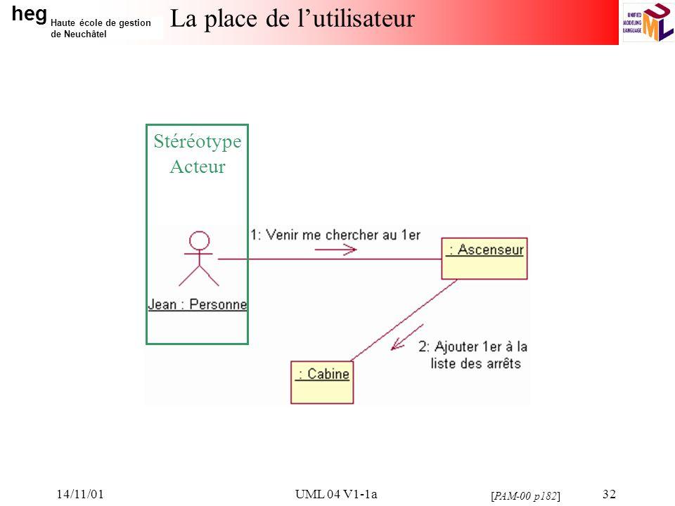 heg Haute école de gestion de Neuchâtel 14/11/01UML 04 V1-1a32 La place de lutilisateur [PAM-00 p182] Stéréotype Acteur
