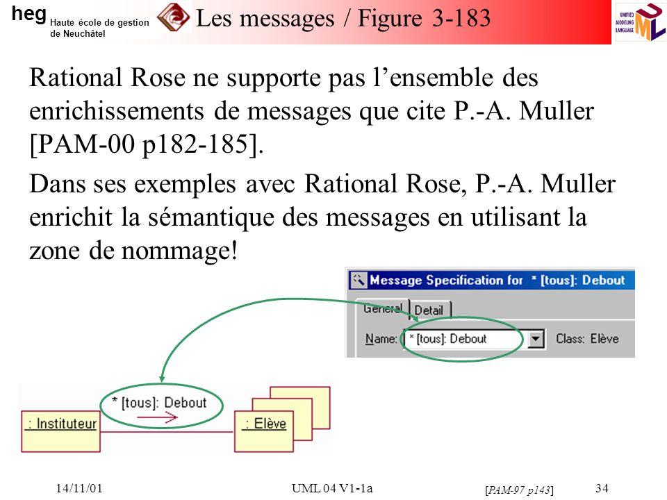 heg Haute école de gestion de Neuchâtel 14/11/01UML 04 V1-1a34 Les messages / Figure 3-183 Rational Rose ne supporte pas lensemble des enrichissements de messages que cite P.-A.