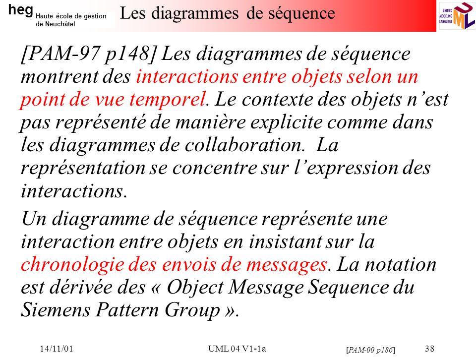 heg Haute école de gestion de Neuchâtel 14/11/01UML 04 V1-1a38 Les diagrammes de séquence [PAM-97 p148] Les diagrammes de séquence montrent des interactions entre objets selon un point de vue temporel.