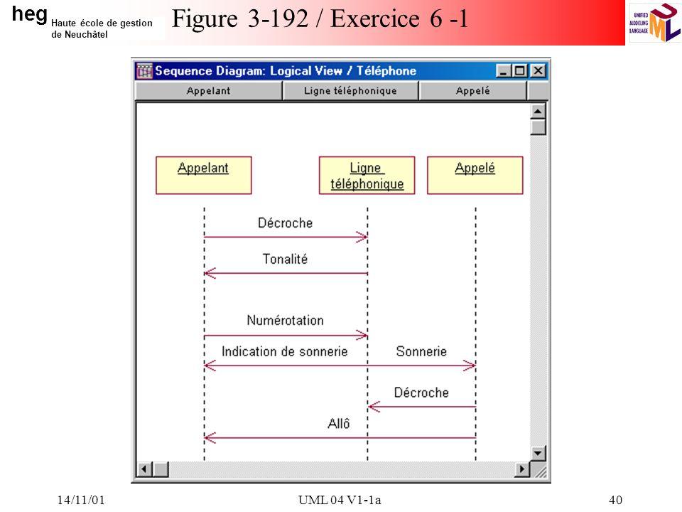 heg Haute école de gestion de Neuchâtel 14/11/01UML 04 V1-1a40 Figure 3-192 / Exercice 6 -1
