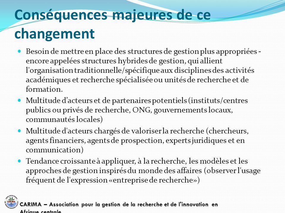Conséquences majeures de ce changement Besoin de mettre en place des structures de gestion plus appropriées - encore appelées structures hybrides de g