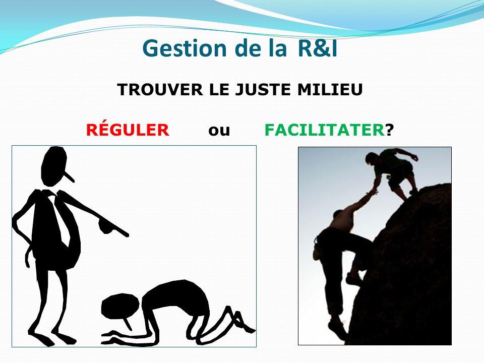 20 Gestion de la R&I TROUVER LE JUSTE MILIEU RÉGULER ou FACILITATER?