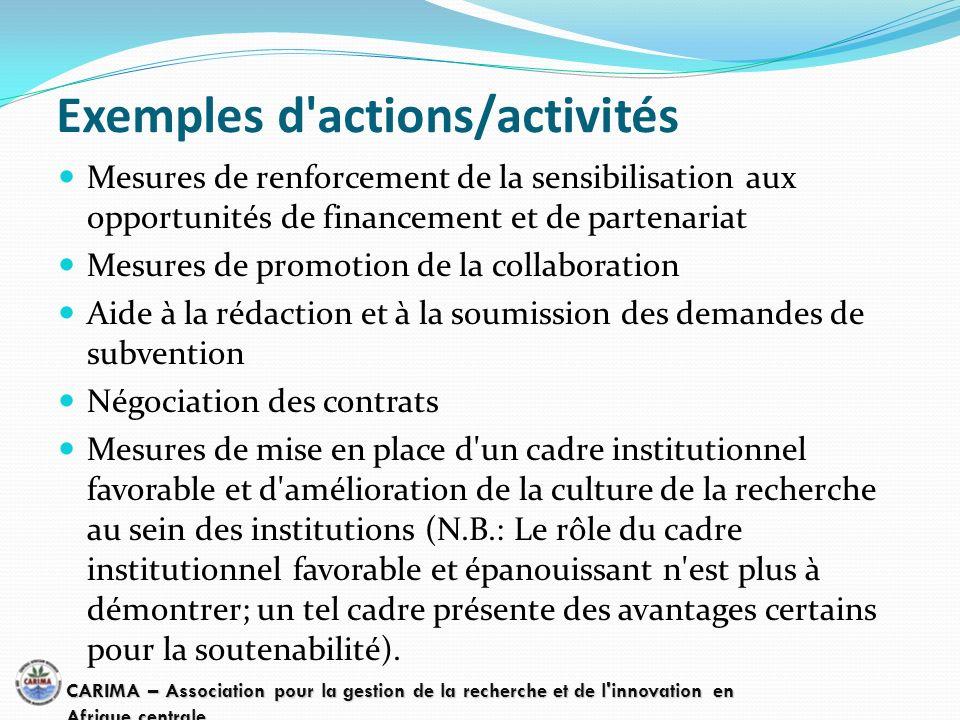 Exemples d'actions/activités Mesures de renforcement de la sensibilisation aux opportunités de financement et de partenariat Mesures de promotion de l