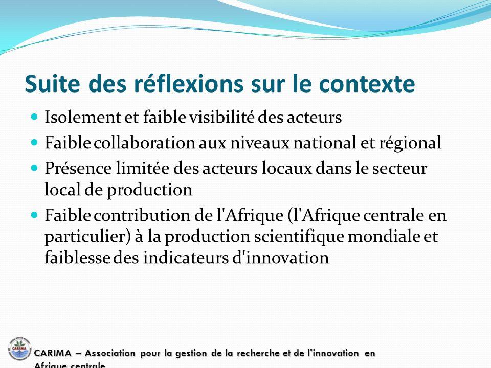 Suite des réflexions sur le contexte Isolement et faible visibilité des acteurs Faible collaboration aux niveaux national et régional Présence limitée