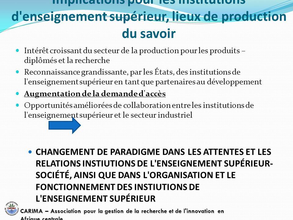 Implications pour les institutions d'enseignement supérieur, lieux de production du savoir Intérêt croissant du secteur de la production pour les prod