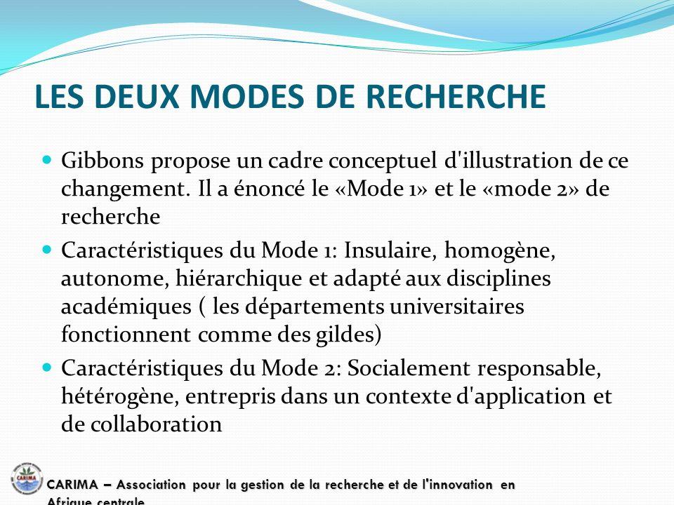 LES DEUX MODES DE RECHERCHE Gibbons propose un cadre conceptuel d'illustration de ce changement. Il a énoncé le «Mode 1» et le «mode 2» de recherche C