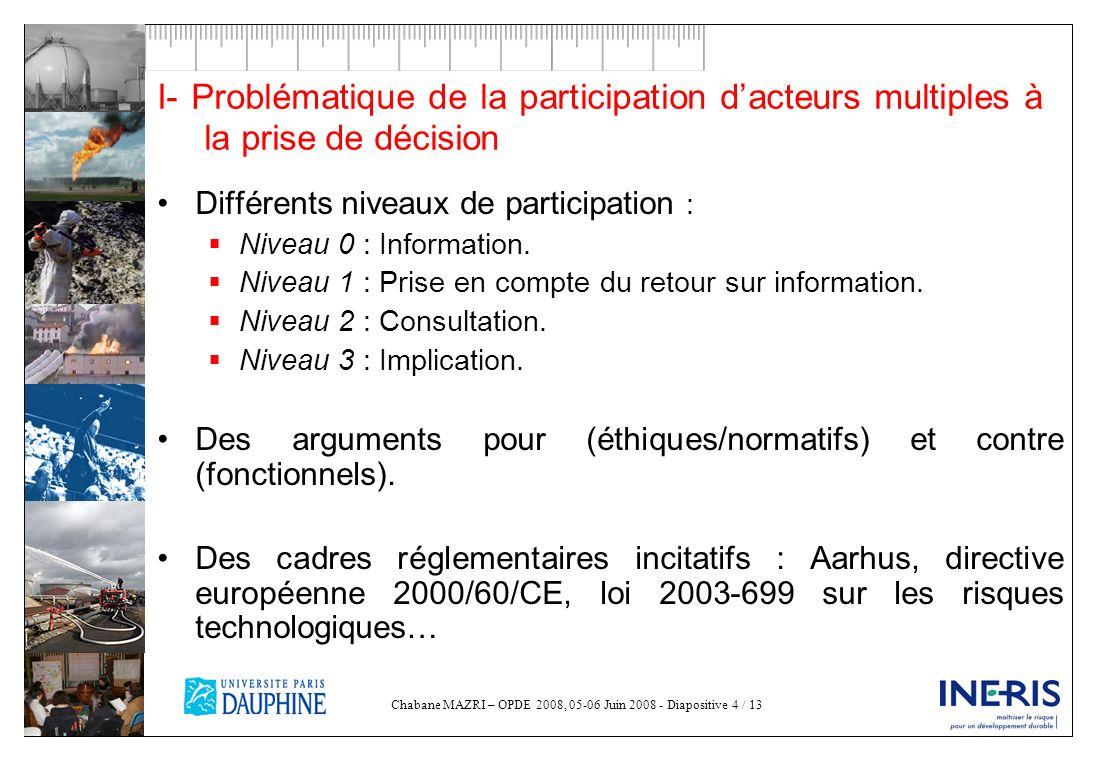Chabane MAZRI – OPDE 2008, 05-06 Juin 2008 - Diapositive 4 / 13 I- Problématique de la participation dacteurs multiples à la prise de décision Différe