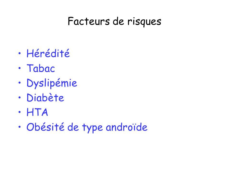 Facteurs de risques Hérédité Tabac Dyslipémie Diabète HTA Obésité de type androïde
