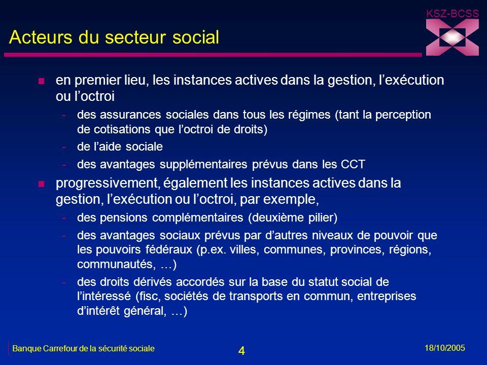 4 KSZ-BCSS 18/10/2005 Banque Carrefour de la sécurité sociale Acteurs du secteur social n en premier lieu, les instances actives dans la gestion, lexé