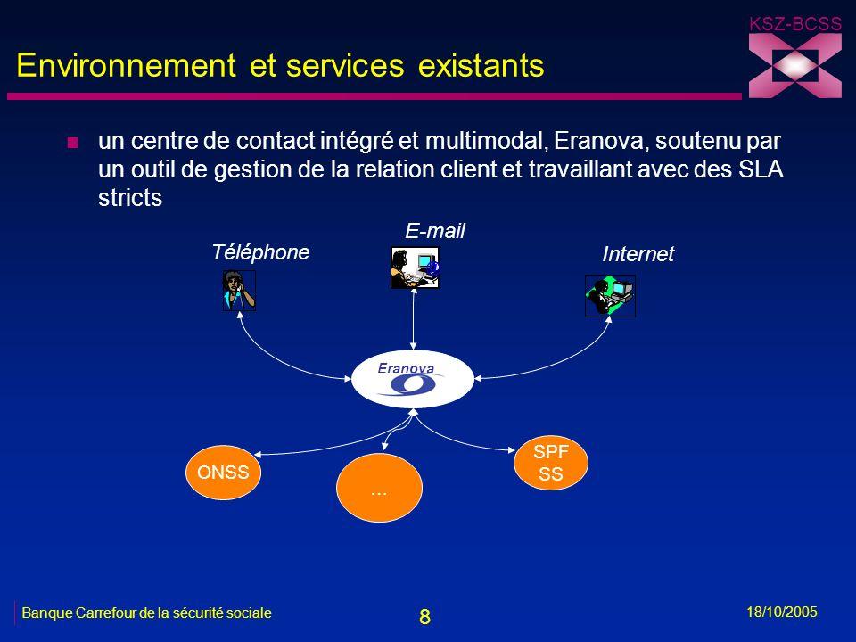8 KSZ-BCSS 18/10/2005 Banque Carrefour de la sécurité sociale Environnement et services existants n un centre de contact intégré et multimodal, Eranova, soutenu par un outil de gestion de la relation client et travaillant avec des SLA stricts Téléphone E-mail Internet @ Eranova SPF SS … ONSS