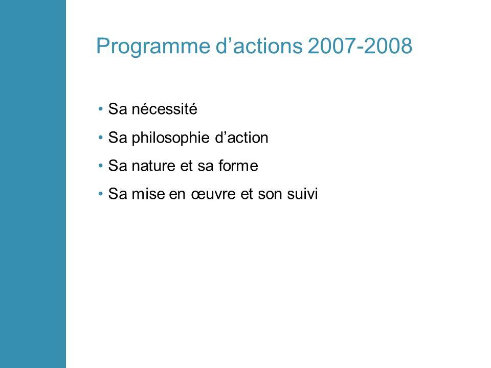 Programme dactions 2007-2008 Sa nécessité Sa philosophie daction Sa nature et sa forme Sa mise en œuvre et son suivi