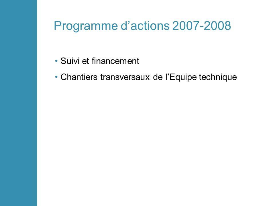 Programme dactions 2007-2008 Suivi et financement Chantiers transversaux de lEquipe technique