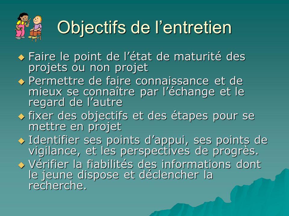 Objectifs de lentretien Faire le point de létat de maturité des projets ou non projet Faire le point de létat de maturité des projets ou non projet Pe