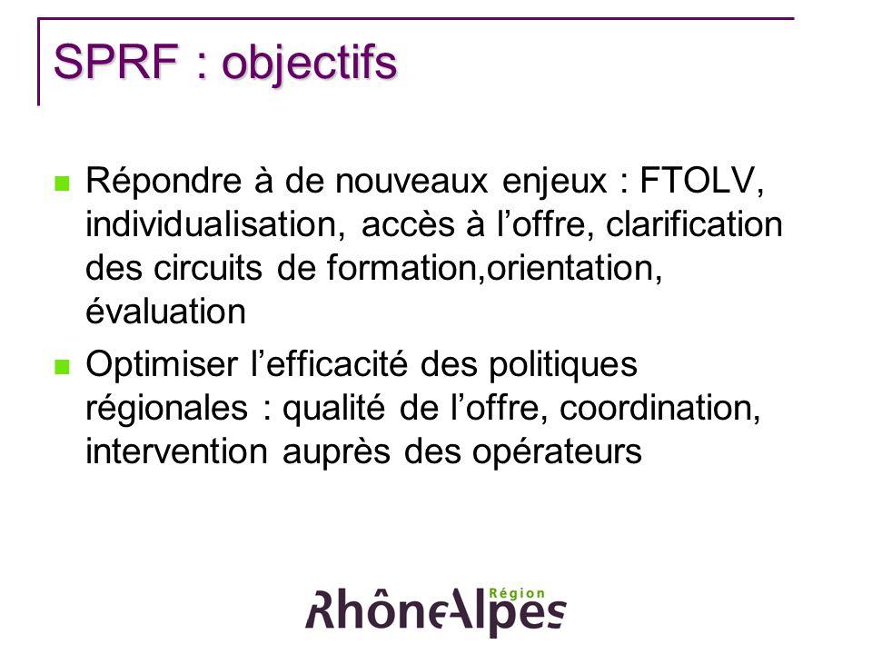 SPRF : objectifs Répondre à de nouveaux enjeux : FTOLV, individualisation, accès à loffre, clarification des circuits de formation,orientation, évaluation Optimiser lefficacité des politiques régionales : qualité de loffre, coordination, intervention auprès des opérateurs