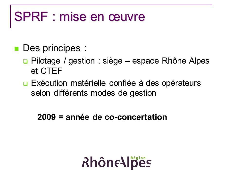 SPRF : mise en œuvre Des principes : Pilotage / gestion : siège – espace Rhône Alpes et CTEF Exécution matérielle confiée à des opérateurs selon différents modes de gestion 2009 = année de co-concertation