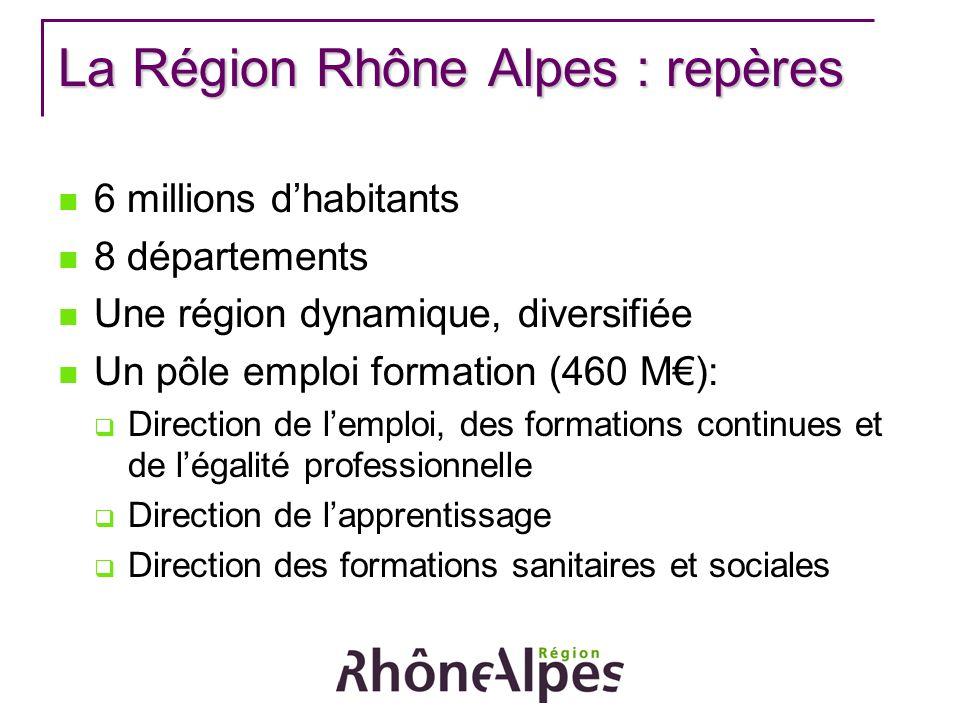 La Région Rhône Alpes : repères 6 millions dhabitants 8 départements Une région dynamique, diversifiée Un pôle emploi formation (460 M): Direction de lemploi, des formations continues et de légalité professionnelle Direction de lapprentissage Direction des formations sanitaires et sociales