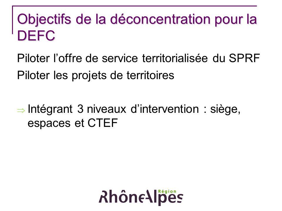 Objectifs de la déconcentration pour la DEFC Piloter loffre de service territorialisée du SPRF Piloter les projets de territoires Intégrant 3 niveaux dintervention : siège, espaces et CTEF