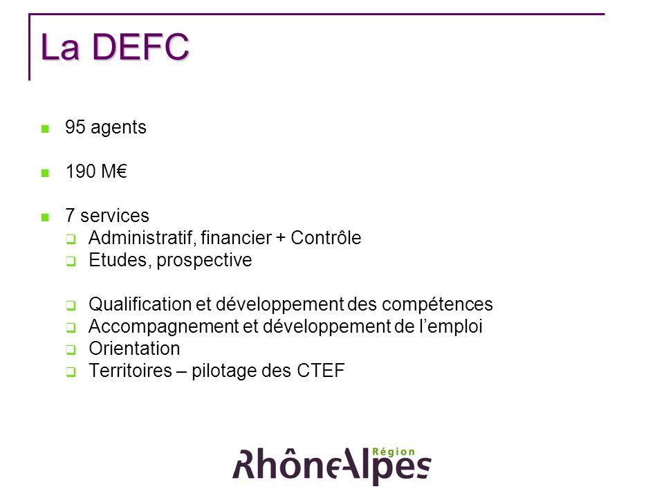 La DEFC 95 agents 190 M 7 services Administratif, financier + Contrôle Etudes, prospective Qualification et développement des compétences Accompagnement et développement de lemploi Orientation Territoires – pilotage des CTEF