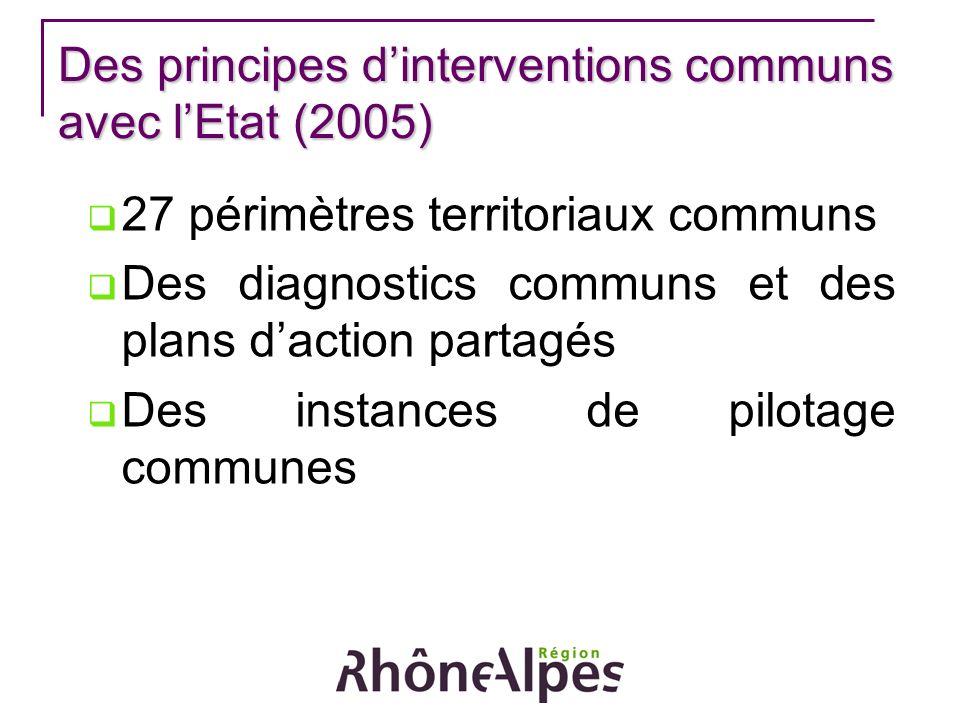 Des principes dinterventions communs avec lEtat (2005) 27 périmètres territoriaux communs Des diagnostics communs et des plans daction partagés Des instances de pilotage communes