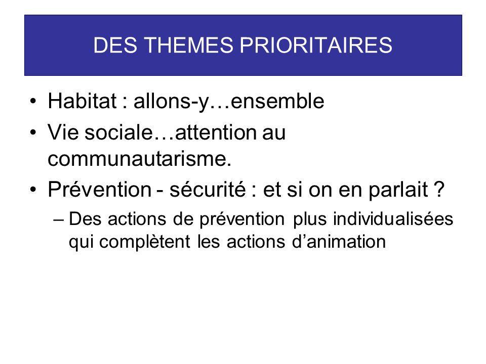 DES THEMES PRIORITAIRES Habitat : allons-y…ensemble Vie sociale…attention au communautarisme. Prévention - sécurité : et si on en parlait ? –Des actio