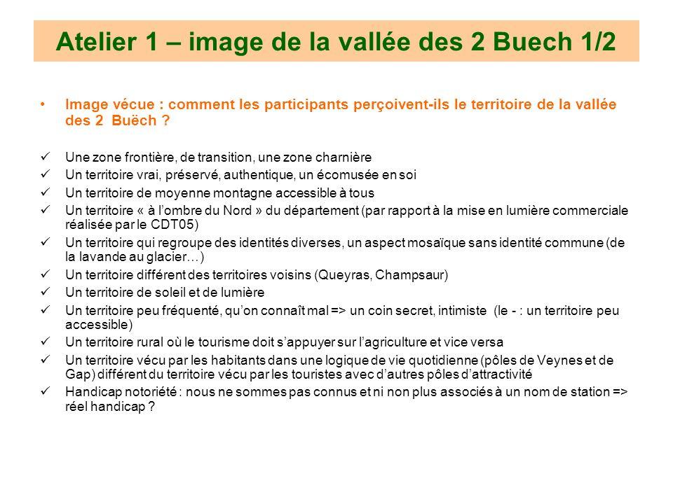 Atelier 1 – image de la vallée des 2 Buech 1/2 Image vécue : comment les participants perçoivent-ils le territoire de la vallée des 2 Buëch ? Une zone