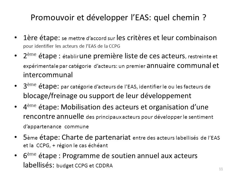 Promouvoir et développer lEAS: quel chemin ? 1ère étape: se mettre daccord sur les critères et leur combinaison pour identifier les acteurs de lEAS de