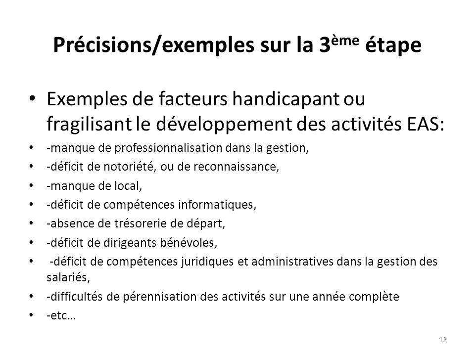 Précisions/exemples sur la 3 ème étape Exemples de facteurs handicapant ou fragilisant le développement des activités EAS: -manque de professionnalisa