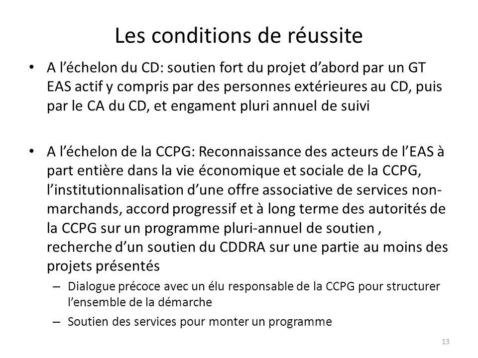 Les conditions de réussite A léchelon du CD: soutien fort du projet dabord par un GT EAS actif y compris par des personnes extérieures au CD, puis par