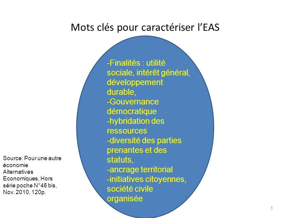 Mots clés pour caractériser lEAS 3 -Finalités : utilité sociale, intérêt général, développement durable, -Gouvernance démocratique -hybridation des re