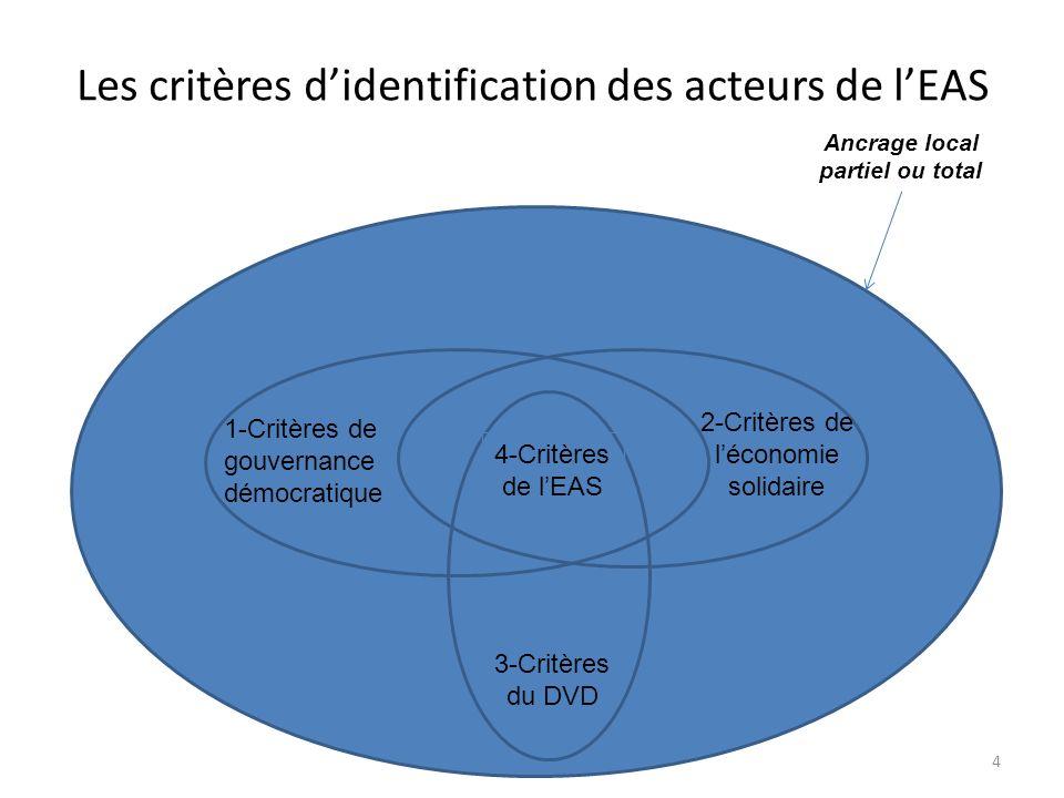 Les critères didentification des acteurs de lEAS 4 Ancrage local partiel ou total 3-Critères du DVD 1-Critères de gouvernance démocratique 2-Critères