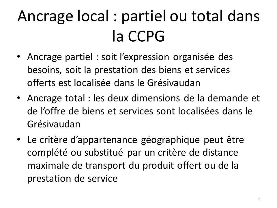 Ancrage local : partiel ou total dans la CCPG Ancrage partiel : soit lexpression organisée des besoins, soit la prestation des biens et services offer