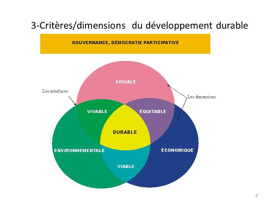 Les différentes combinaisons de critères : dun périmètre restreint à un périmètre élargi 9 Périmètre restreint : au domaine dintersection de tous les critères Périmètre élargi: au domaine couvert par chaque critère 3-Critères du DVD 1-Critères de gouvernance démocratique 2-Critères de léconomie solidaire Ancrage local 3-Critères du DVD 1-Critères de gouvernance démocratique 2-Critères de léconomie solidaire Ancrage local 4- Critères EAS