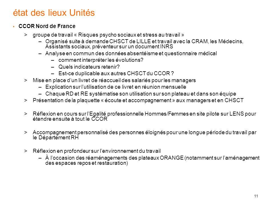 11 état des lieux Unités CCOR Nord de France groupe de travail « Risques psycho sociaux et stress au travail » –Organisé suite à demande CHSCT de LILL