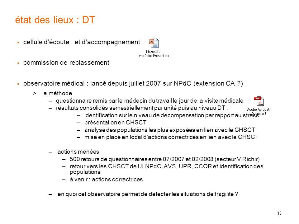 13 état des lieux : DT cellule découte et daccompagnement commission de reclassement observatoire médical : lancé depuis juillet 2007 sur NPdC (extens