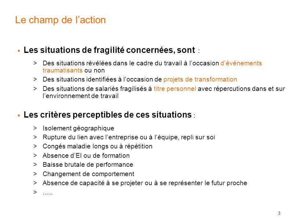 3 Le champ de laction Les situations de fragilité concernées, sont : Des situations révélées dans le cadre du travail à loccasion dévénements traumati