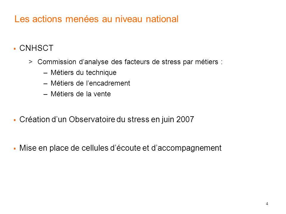 4 Les actions menées au niveau national CNHSCT Commission danalyse des facteurs de stress par métiers : –Métiers du technique –Métiers de lencadrement