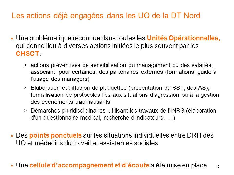5 Les actions déjà engagées dans les UO de la DT Nord Une problématique reconnue dans toutes les Unités Opérationnelles, qui donne lieu à diverses act