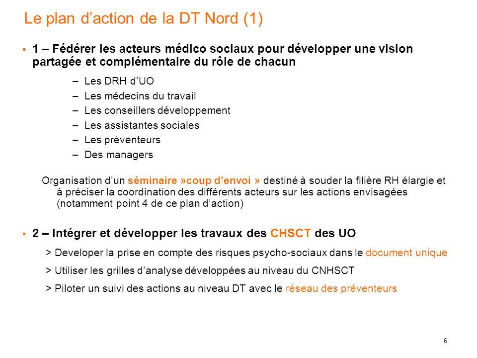 6 Le plan daction de la DT Nord (1) 1 – Fédérer les acteurs médico sociaux pour développer une vision partagée et complémentaire du rôle de chacun –Le