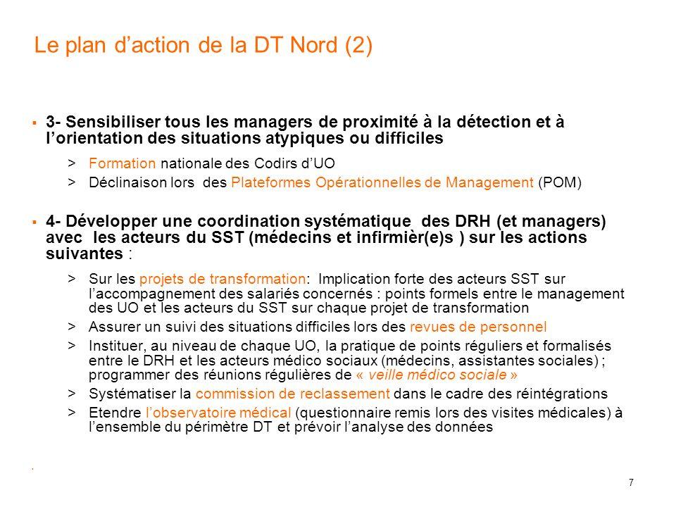 7 Le plan daction de la DT Nord (2) 3- Sensibiliser tous les managers de proximité à la détection et à lorientation des situations atypiques ou difficiles Formation nationale des Codirs dUO Déclinaison lors des Plateformes Opérationnelles de Management (POM) 4- Développer une coordination systématique des DRH (et managers) avec les acteurs du SST (médecins et infirmièr(e)s ) sur les actions suivantes : Sur les projets de transformation: Implication forte des acteurs SST sur laccompagnement des salariés concernés : points formels entre le management des UO et les acteurs du SST sur chaque projet de transformation Assurer un suivi des situations difficiles lors des revues de personnel Instituer, au niveau de chaque UO, la pratique de points réguliers et formalisés entre le DRH et les acteurs médico sociaux (médecins, assistantes sociales) ; programmer des réunions régulières de « veille médico sociale » Systématiser la commission de reclassement dans le cadre des réintégrations Etendre lobservatoire médical (questionnaire remis lors des visites médicales) à lensemble du périmètre DT et prévoir lanalyse des données