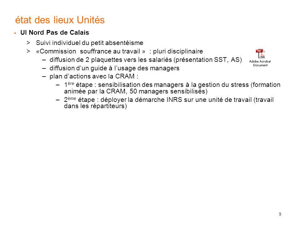 9 état des lieux Unités UI Nord Pas de Calais Suivi individuel du petit absentéisme «Commission souffrance au travail » : pluri disciplinaire –diffusi