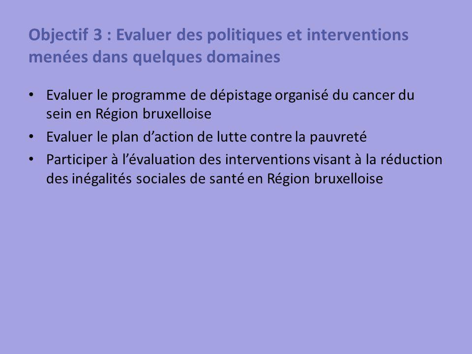 Objectif 3 : Evaluer des politiques et interventions menées dans quelques domaines Evaluer le programme de dépistage organisé du cancer du sein en Région bruxelloise Evaluer le plan daction de lutte contre la pauvreté Participer à lévaluation des interventions visant à la réduction des inégalités sociales de santé en Région bruxelloise