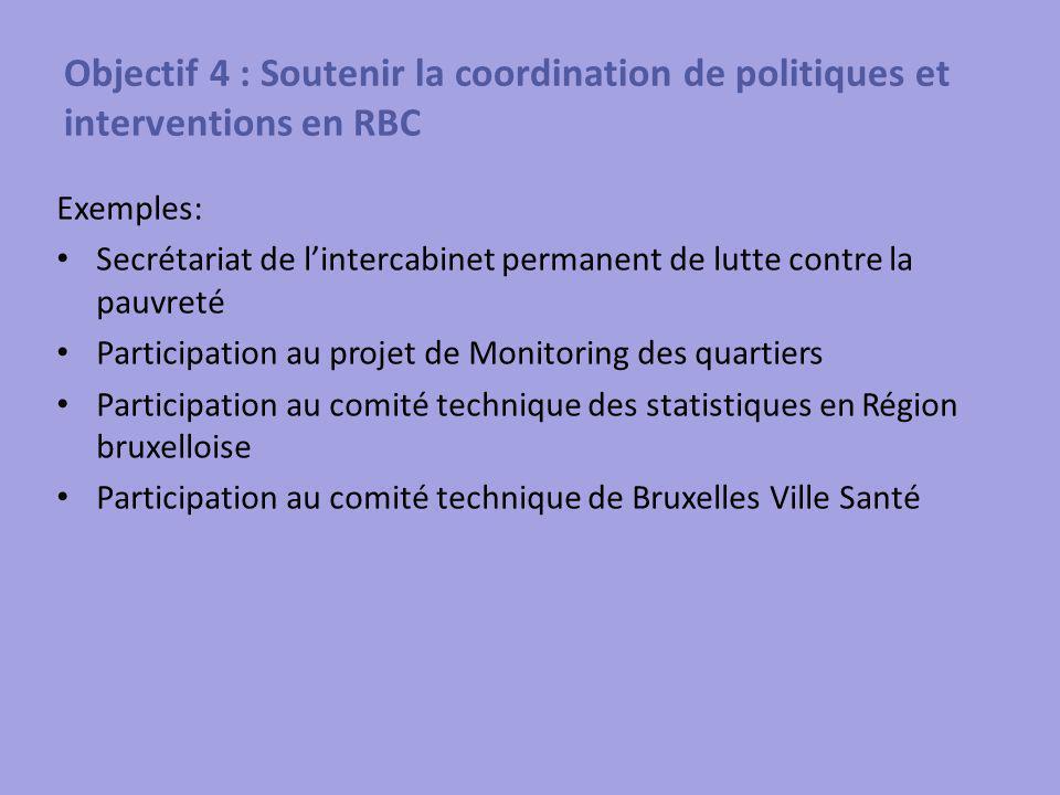 Objectif 4 : Soutenir la coordination de politiques et interventions en RBC Exemples: Secrétariat de lintercabinet permanent de lutte contre la pauvreté Participation au projet de Monitoring des quartiers Participation au comité technique des statistiques en Région bruxelloise Participation au comité technique de Bruxelles Ville Santé