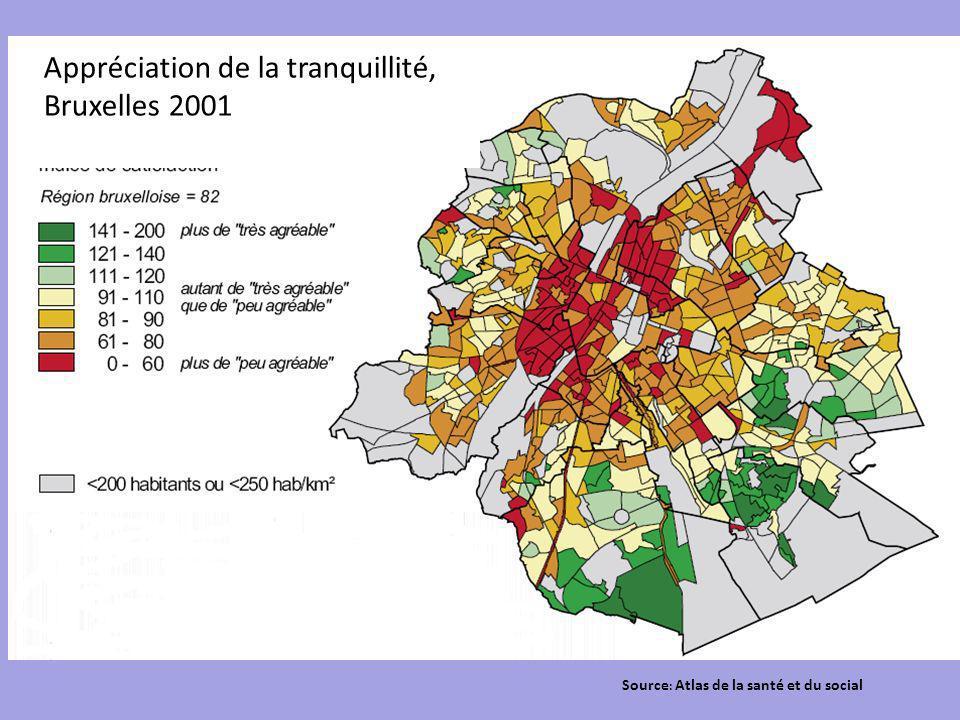 Appréciation de la tranquillité, Bruxelles 2001 Source : Atlas de la santé et du social