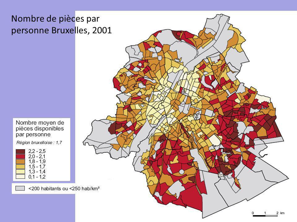 Nombre de pièces par personne Bruxelles, 2001