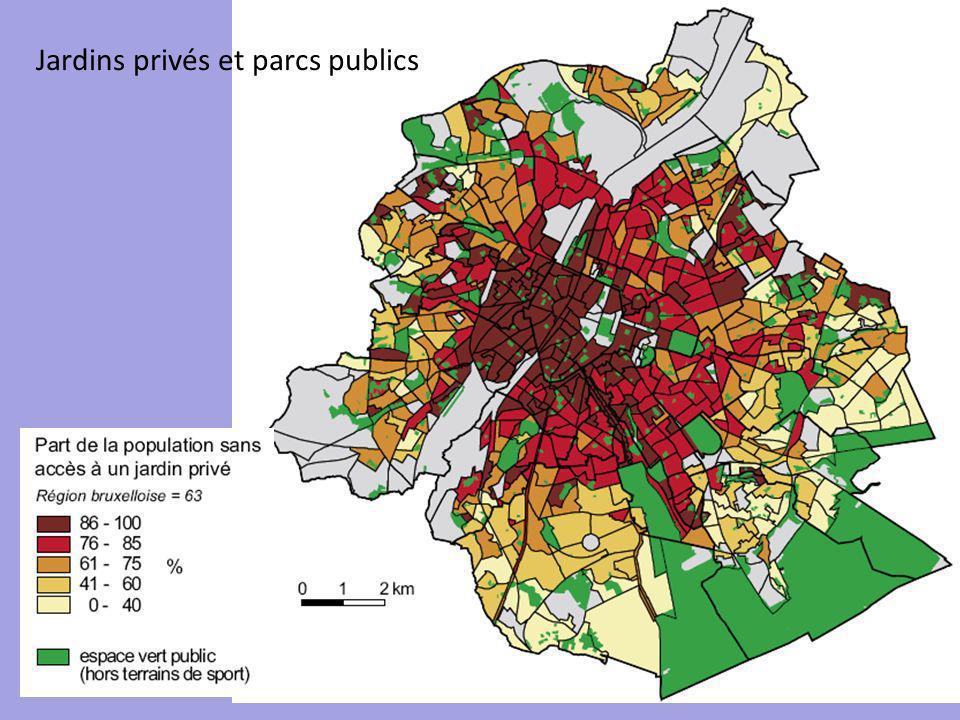 Jardins privés et parcs publics