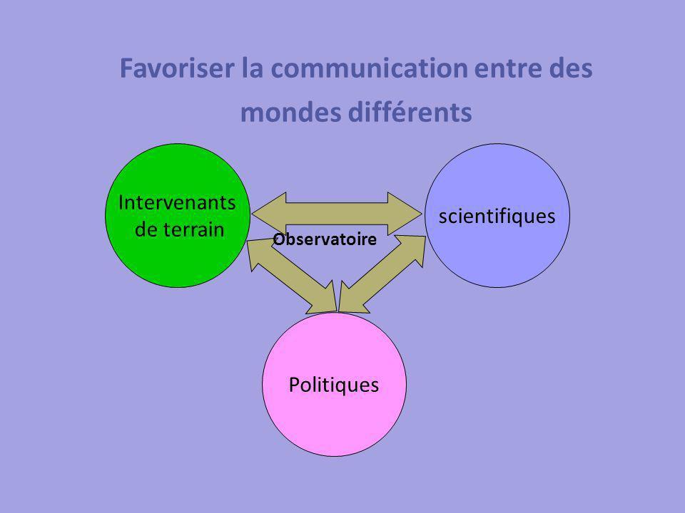 Favoriser la communication entre des mondes différents Intervenants de terrain Politiques scientifiques Observatoire
