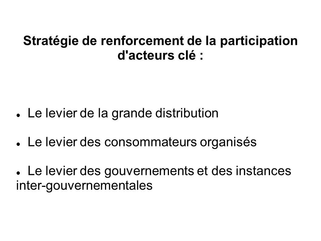 Stratégie de renforcement de la participation d acteurs clé : Le levier de la grande distribution Le levier des consommateurs organisés Le levier des gouvernements et des instances inter-gouvernementales